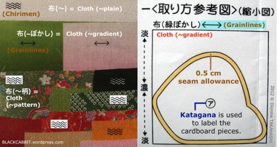 Kurumie Pattern