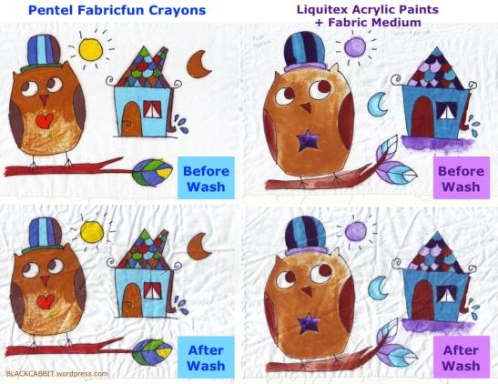 Fabric art comparison